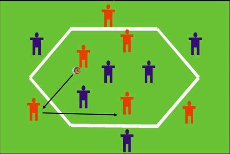 videos de entrenamientos de futbol sala est 237 mulo f 250 tbol los 5 mejores ejercicios entrenamientos