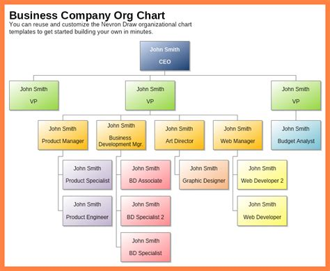 11 Organizational Chart Of The Company Company Letterhead Corporate Org Chart Template