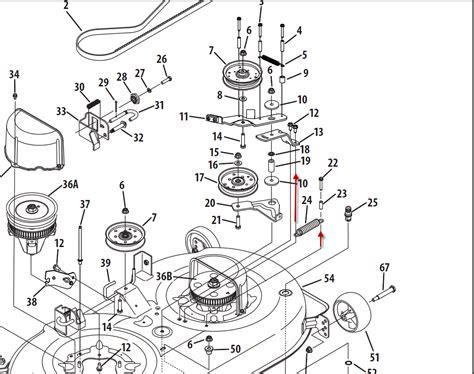 cub cadet ltx 1045 parts diagram cub cadet ltx 1046 parts diagram cub cadet ltx 1042