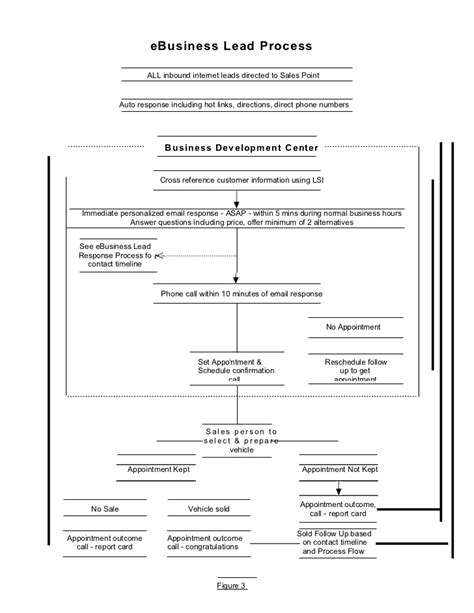bdc business plan template 96 bdc operations manual template