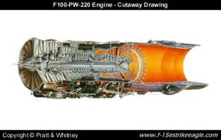 f 15e strike eagle pratt f100 pw 220 229 engine