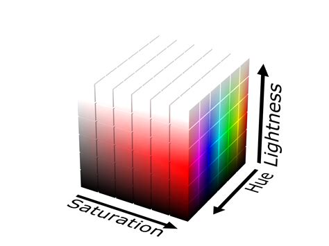 hsl color file hsl color solid cube png wikimedia commons