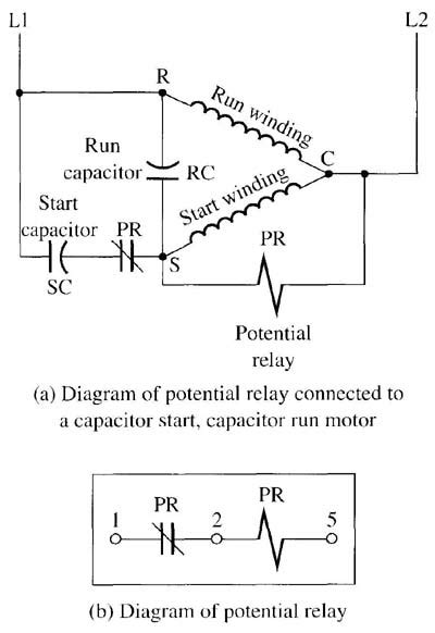 capacitor start capacitor run schematic single phase motor wiring diagram with capacitor start capacitor run wiring diagram and