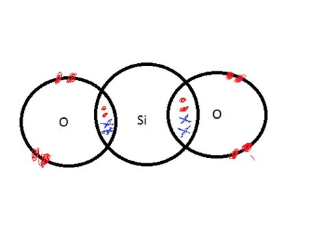 silicon dot diagram bonding of silicon dioxide the student room