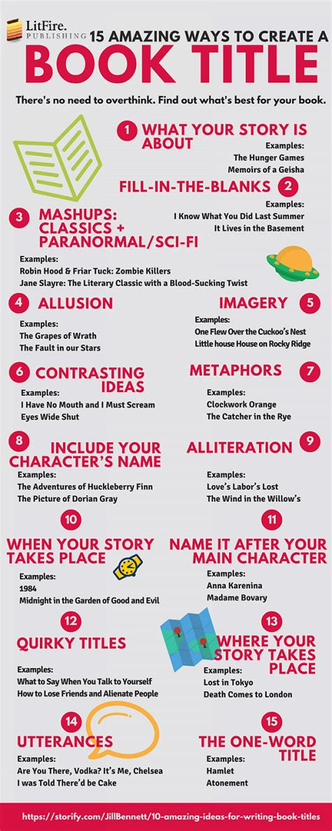 how to write titles of books in a paper tips on creating book titles infographic galleycat