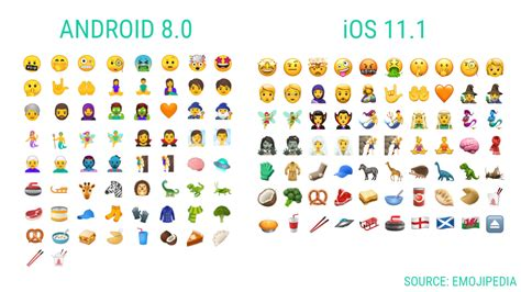 emojis from iphone to android translation here s what the new iphone emojis look like on android
