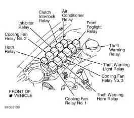 gambar wiring diagram ac gambar image wiring diagram 99 s10 ac wiring diagram 99 mustang ac wiring diagram 2002 s10 on gambar wiring diagram