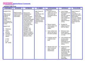 dementia care plan template 29 dementia care plan template palliative care and