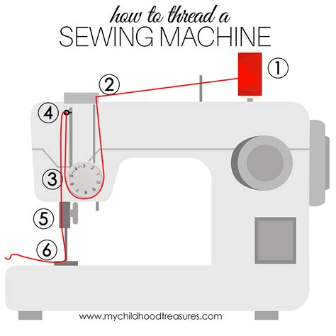 how to how to thread a sewing machine easy step by step tutorial