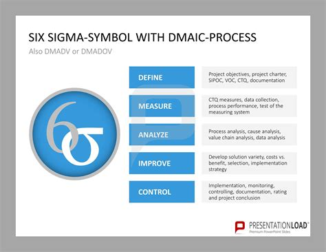 Six Sigma Symbol With Dmaic Process Define Measure Dmaic Ppt Template