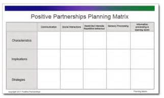 Positive partnerships has developed a planning matrix to help those