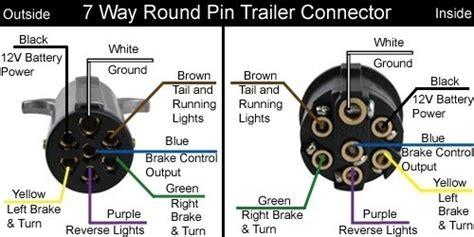 six pin trailer wiring diagram within 7 pin trailer
