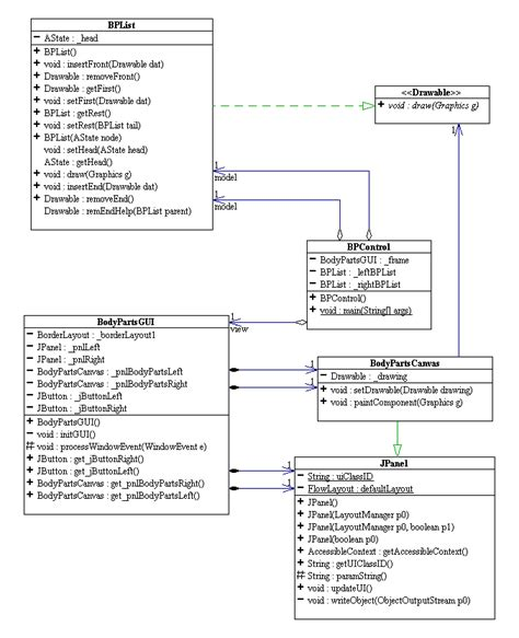 uml java diagram uml diagrams java image search results