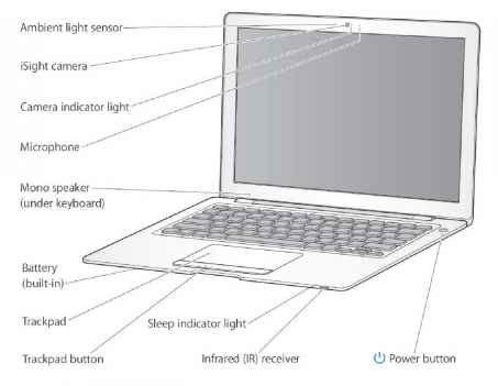 diagrams on mac general information apple macbook air mac repair central