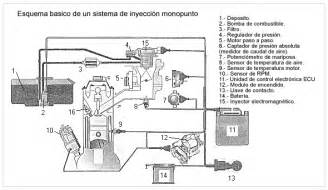 fiat uno 1 1 1992 auto images and specification