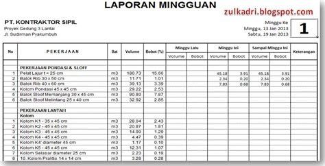 format laporan harian proyek xls membuat laporan kemajuan proyek bong
