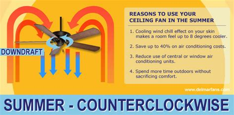which way should fan turn to cool room which way should your ceiling fan turn in summer the cool