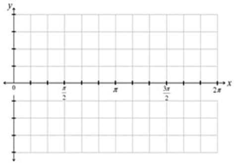 printable graph paper for trig functions graph paper for high school math