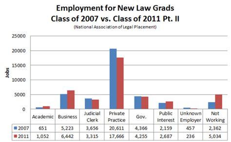New Graduate Mba Staffing Agency by How The Market For School Grads Crumbled And How