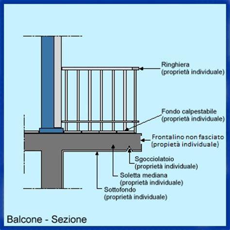 terrazza sul tetto definizione definizione di terrazzo 28 images best definizione di