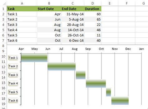 diagramme gantt excel 2013 how to make gantt chart in excel step by step guidance