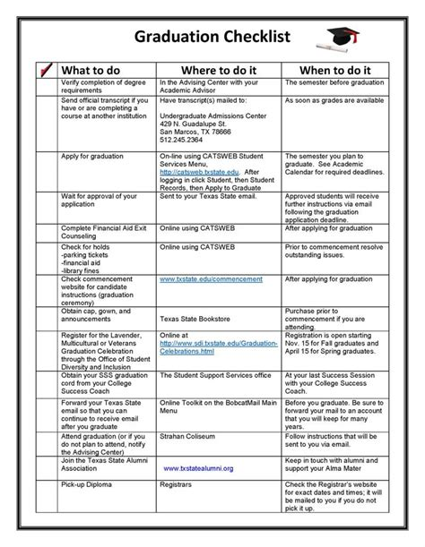 exiucu biz graduation party checklist template