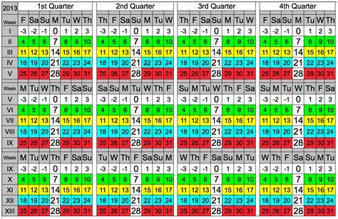 Cso Calendar Iso Week Date