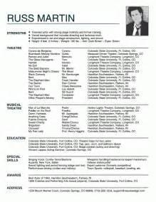 What Does Summary Mean On A Resume On A Resume What Does Profile Mean Bestsellerbookdb