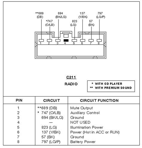 ford explorer radio wiring diagram  wiring diagram
