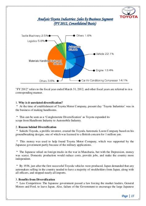 Toyota Business Strategy Analysis Marketing Strategies Plans Of Toyota