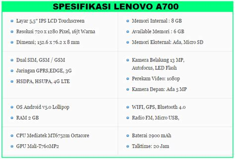 Lenovo A7700 Spek prices and specifications hp lenovo a700 harga hp
