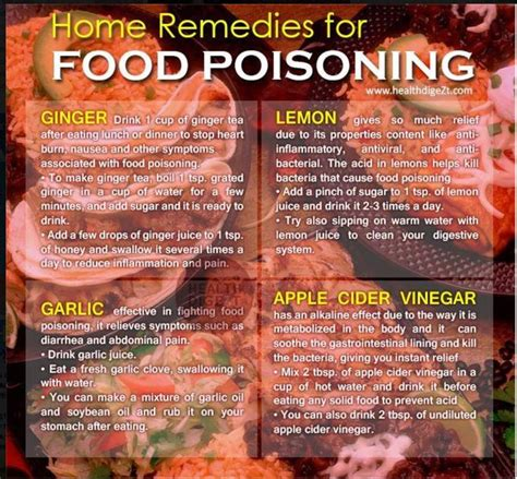 food poisoning remedies health
