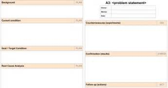 problem solving a3 template a3 problem solving template 2014 the martin lean
