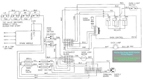wiring diagram 3 prong dryer wiring just another