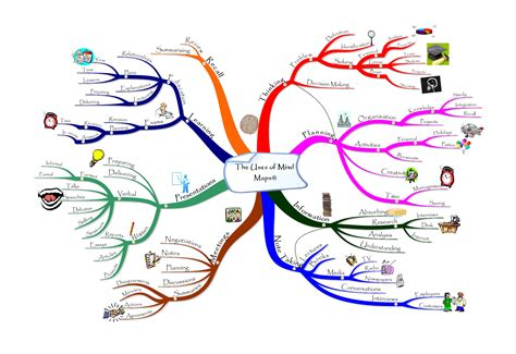 read my mind testo mind mapping fotolip rich image and wallpaper