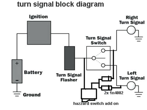 Turn Signal Wiring Diagrams Wiring Diagram Database