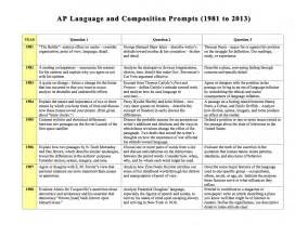 Ap Essay Exles by Ap Language Synthesis Essay Help Ssays For Sale