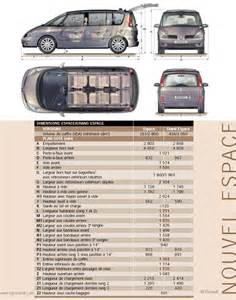 Renault Grand Espace Dimensions Renault Espace 2 0 1994 Auto Images And Specification