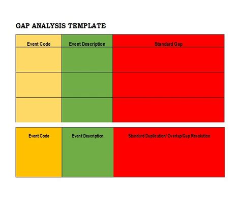 gap analysis 40 gap analysis templates exles word excel pdf