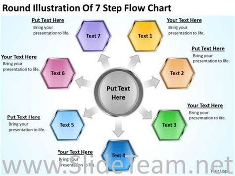 flow template for business plan 7 step flow chart business plan powerpoint slides