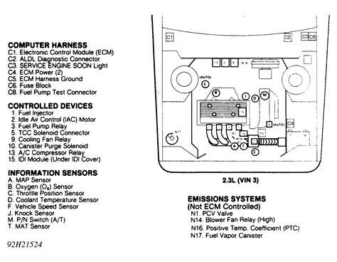 Firebird Abs Fuse Wiring Diagram Fuse Box