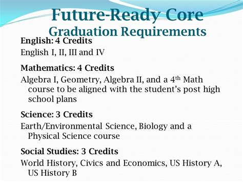 What Undergrad Do I Need To Get An Mba by How Many Credits Do You Need To Graduate High School How
