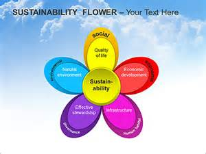 sustainability flower ppt diagrams amp chart amp design id