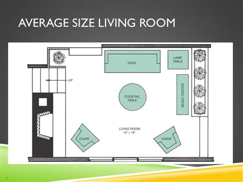 average size of a living room room planning living area ppt download