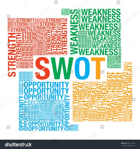 Swot Analysis Word Cloud Business Vector Stock Vector 505222804 Shutterstock Cloud Business Template