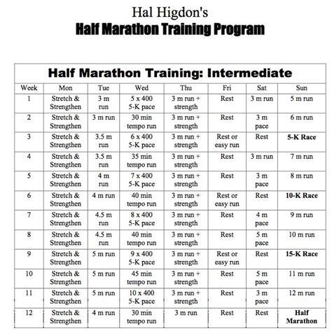 running room schedule hal higdon half marathon programs hal higdon half marathon