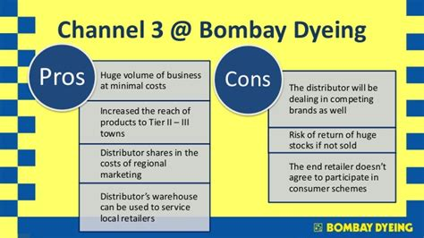 Retail Mba How Much by Marketing Channels Explained With Bombay Dyeing As An