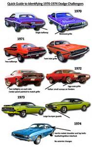 ride guides a guide to identifying 1970 74 dodge