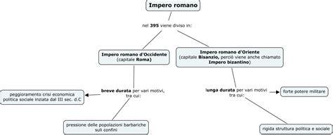 impero ottomano riassunto impero bizantino mappa concettuale ke01 pineglen