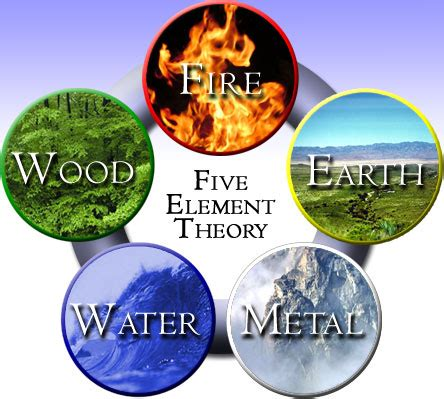 the 5 elements of 5 element dr sara hart
